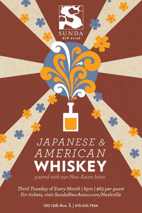 Sunda_Nashville_Whiskey_poster.jpg