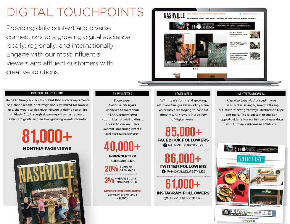 digitaltouchpoints.jpeg